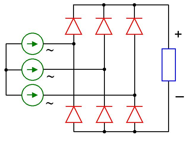 3-phase rectifier